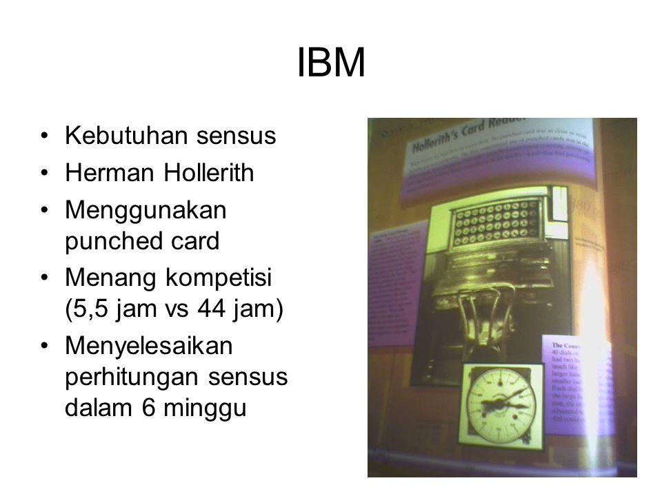 Macintosh II (1987)