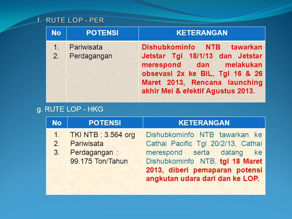 g. RUTE LOP - HKG NoPOTENSIKETERANGAN 1. 2.