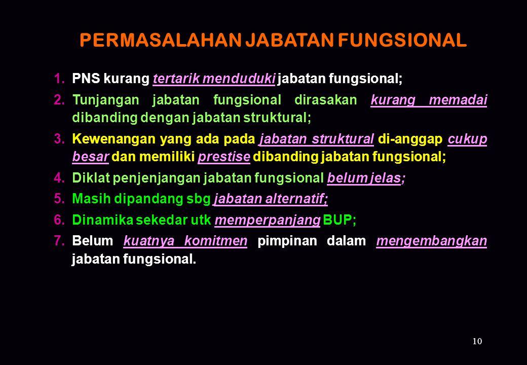 10 PERMASALAHAN JABATAN FUNGSIONAL 1.PNS kurang tertarik menduduki jabatan fungsional; 2.Tunjangan jabatan fungsional dirasakan kurang memadai dibandi