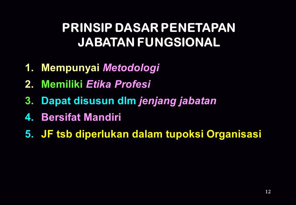 12 1. Mempunyai Metodologi 2. Memiliki Etika Profesi 3. Dapat disusun dlm jenjang jabatan 4. Bersifat Mandiri 5. JF tsb diperlukan dalam tupoksi Organ
