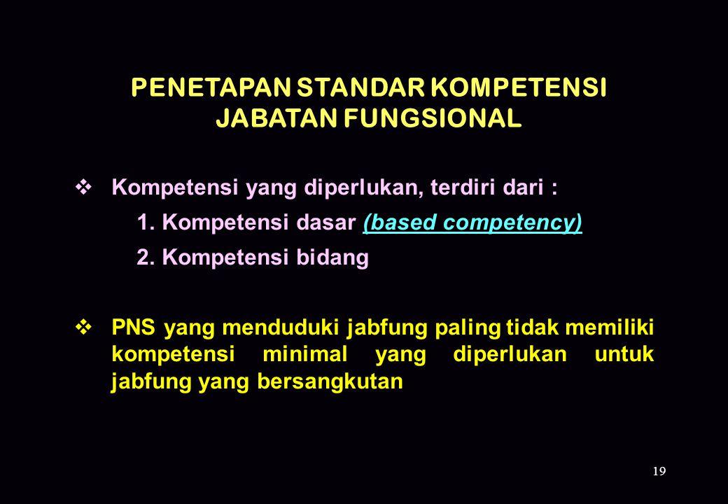 19  Kompetensi yang diperlukan, terdiri dari : 1.Kompetensi dasar (based competency) 2.Kompetensi bidang  PNS yang menduduki jabfung paling tidak me
