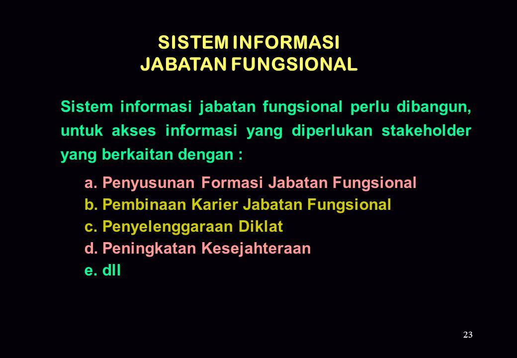 23 Sistem informasi jabatan fungsional perlu dibangun, untuk akses informasi yang diperlukan stakeholder yang berkaitan dengan : a.Penyusunan Formasi
