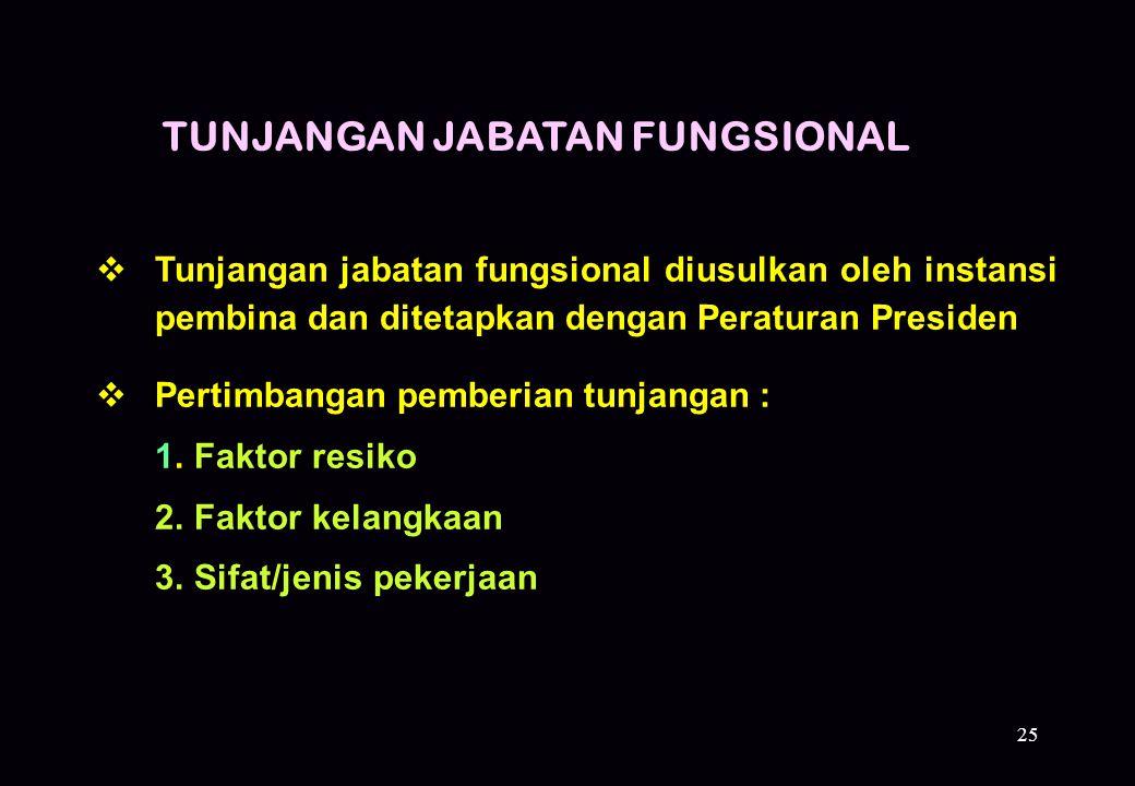 25  Tunjangan jabatan fungsional diusulkan oleh instansi pembina dan ditetapkan dengan Peraturan Presiden  Pertimbangan pemberian tunjangan : 1. Fak