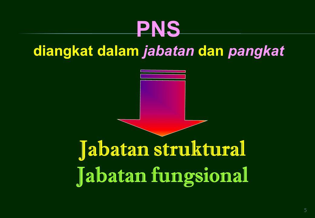 5 PNS diangkat dalam jabatan dan pangkat Jabatan struktural Jabatan fungsional
