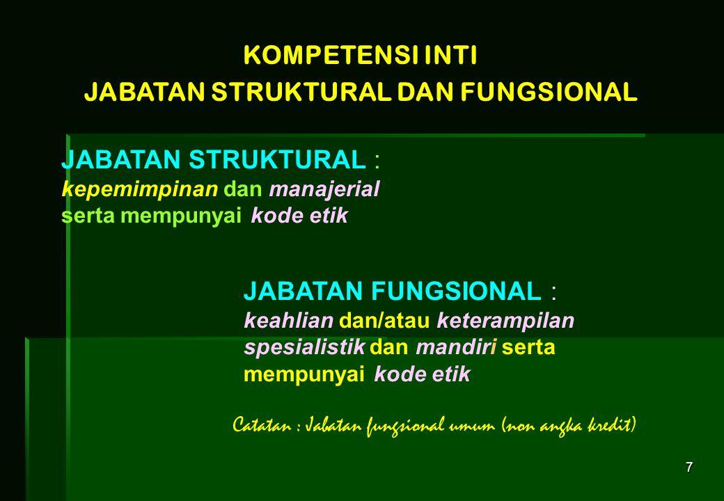 7 Catatan : Jabatan fungsional umum (non angka kredit) JABATAN FUNGSIONAL : keahlian dan/atau keterampilan spesialistik dan mandiri serta mempunyai ko
