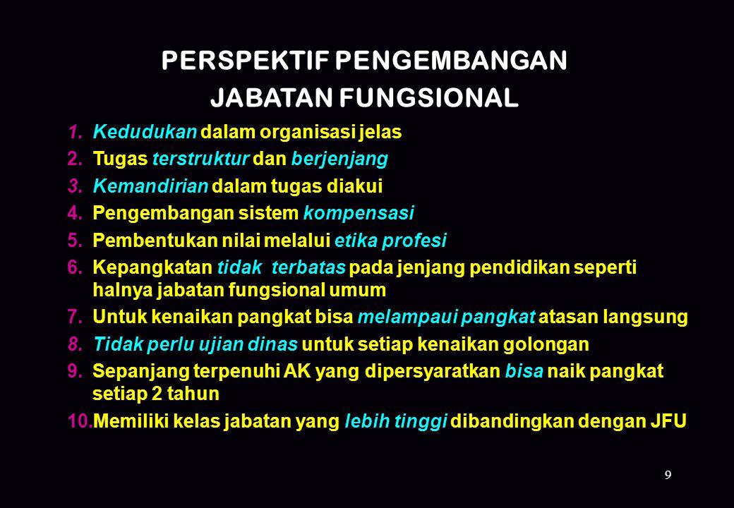 9 PERSPEKTIF PENGEMBANGAN JABATAN FUNGSIONAL 1.Kedudukan dalam organisasi jelas 2.Tugas terstruktur dan berjenjang 3.Kemandirian dalam tugas diakui 4.