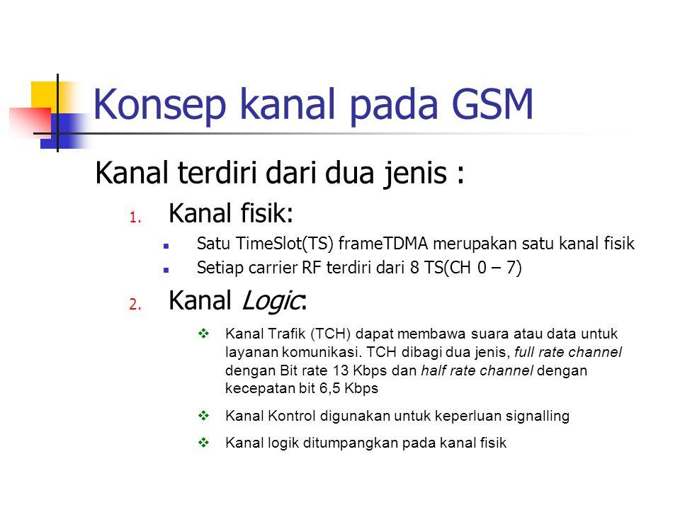 Konsep kanal pada GSM Kanal terdiri dari dua jenis : 1. Kanal fisik:  Satu TimeSlot(TS) frameTDMA merupakan satu kanal fisik  Setiap carrier RF terd
