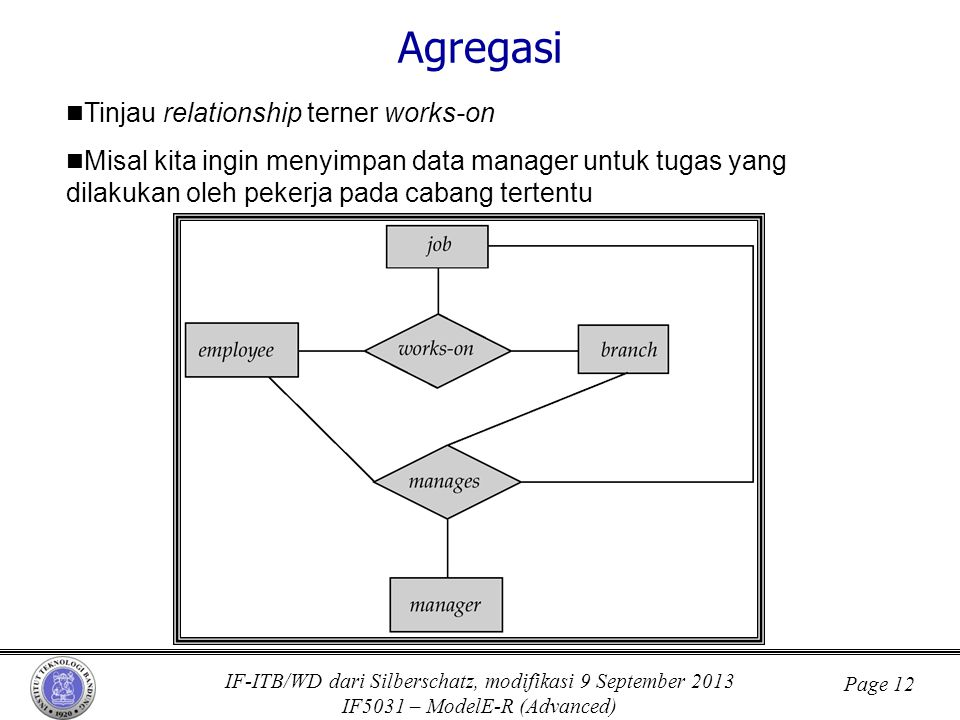 IF-ITB/WD dari Silberschatz, modifikasi 9 September 2013 IF5031 – ModelE-R (Advanced) Page 12 Agregasi  Tinjau relationship terner works-on  Misal kita ingin menyimpan data manager untuk tugas yang dilakukan oleh pekerja pada cabang tertentu