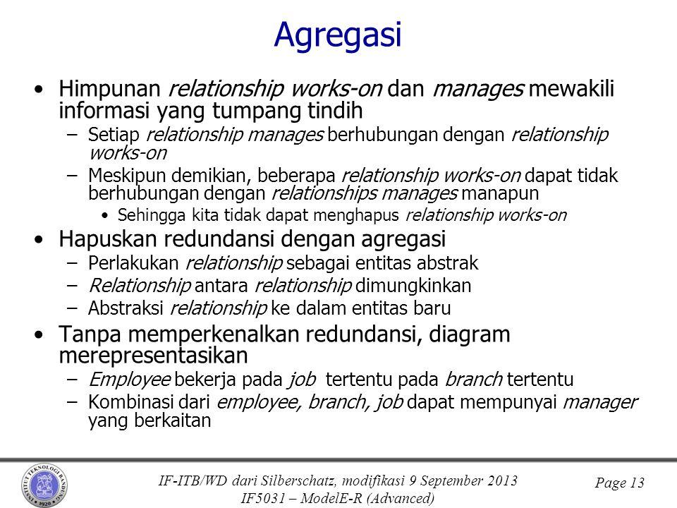 IF-ITB/WD dari Silberschatz, modifikasi 9 September 2013 IF5031 – ModelE-R (Advanced) Page 13 Agregasi •Himpunan relationship works-on dan manages mew