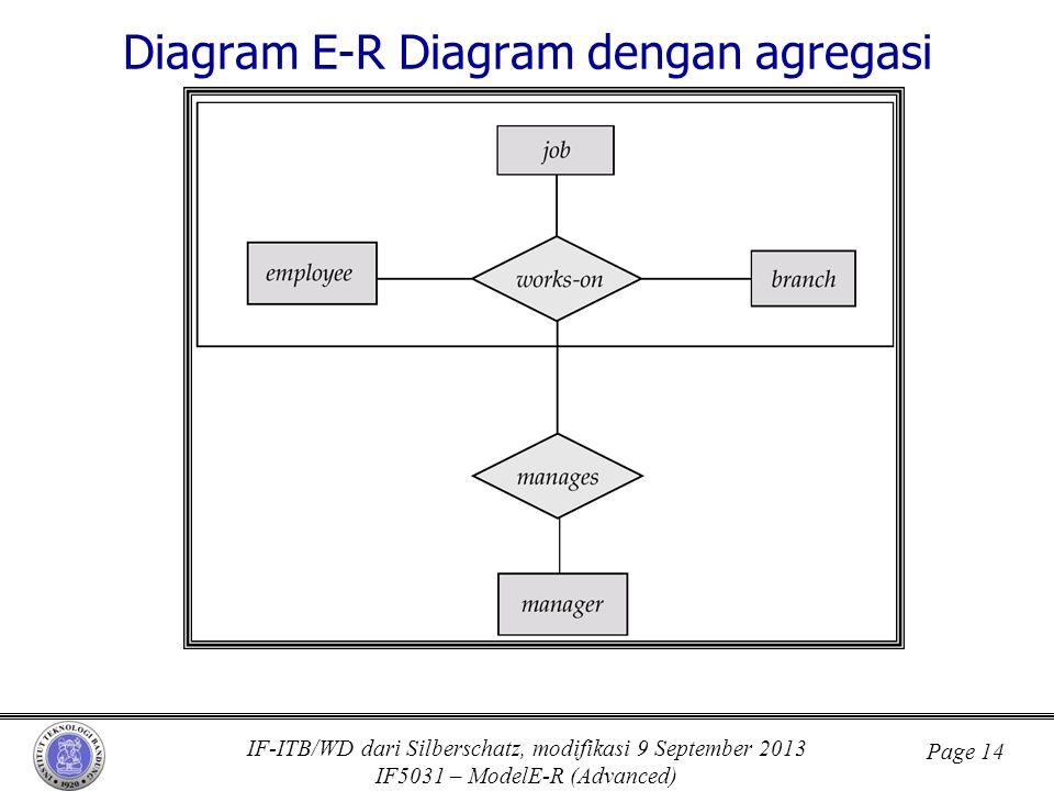 IF-ITB/WD dari Silberschatz, modifikasi 9 September 2013 IF5031 – ModelE-R (Advanced) Page 14 Diagram E-R Diagram dengan agregasi