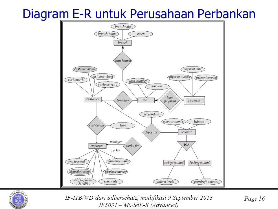 IF-ITB/WD dari Silberschatz, modifikasi 9 September 2013 IF5031 – ModelE-R (Advanced) Page 16 Diagram E-R untuk Perusahaan Perbankan