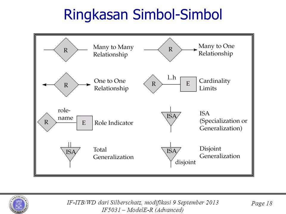 IF-ITB/WD dari Silberschatz, modifikasi 9 September 2013 IF5031 – ModelE-R (Advanced) Page 18 Ringkasan Simbol-Simbol