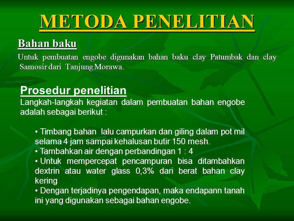METODA PENELITIAN Bahan baku Untuk pembuatan engobe digunakan bahan baku clay Patumbak dan clay Samosir dari Tanjung Morawa. Prosedur penelitian Langk