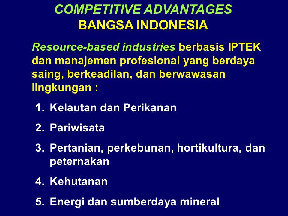 1.Perikanan tangkap ~ 6,4 juta ton/th potensi lestari (maximum sustainable yield) 2.Perikanan budidaya  Budidaya laut (mariculture) ~ 24 juta ha ~ 47 juta ton/th  Budidaya pantai (tambak) ~ 1 juta ha 3.Industri bioteknologi kelautan ~ US $ 14 milyar/th  Ekstrasi bioactive substances (Omega-3, squalence, biopigmen, polysakarida, dll) untuk industri farmasi, kosmetik, dan makanan-minuman  Genetic engineering  Bioremediasi lingkungan
