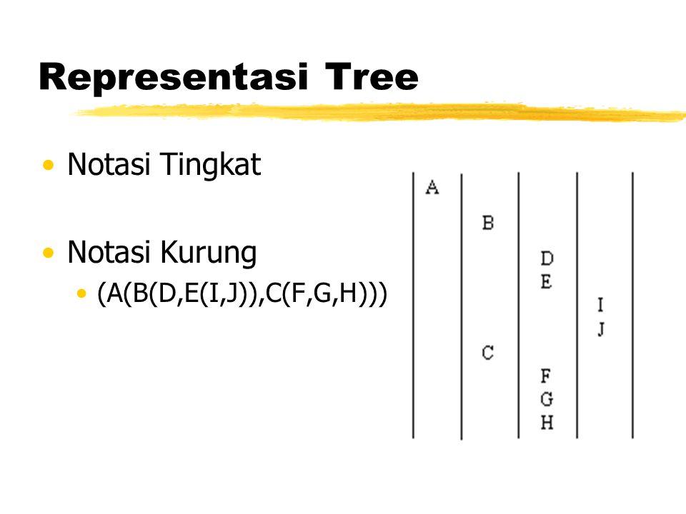 •Notasi Tingkat •Notasi Kurung •(A(B(D,E(I,J)),C(F,G,H)))
