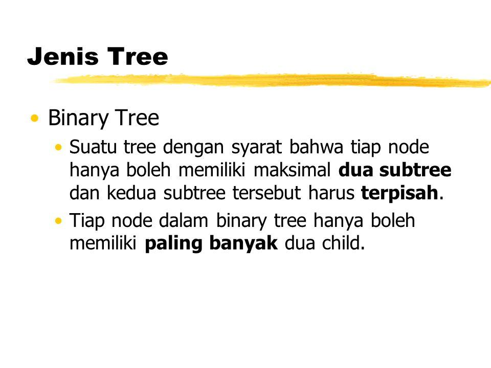 Jenis Tree •Binary Tree •Suatu tree dengan syarat bahwa tiap node hanya boleh memiliki maksimal dua subtree dan kedua subtree tersebut harus terpisah.