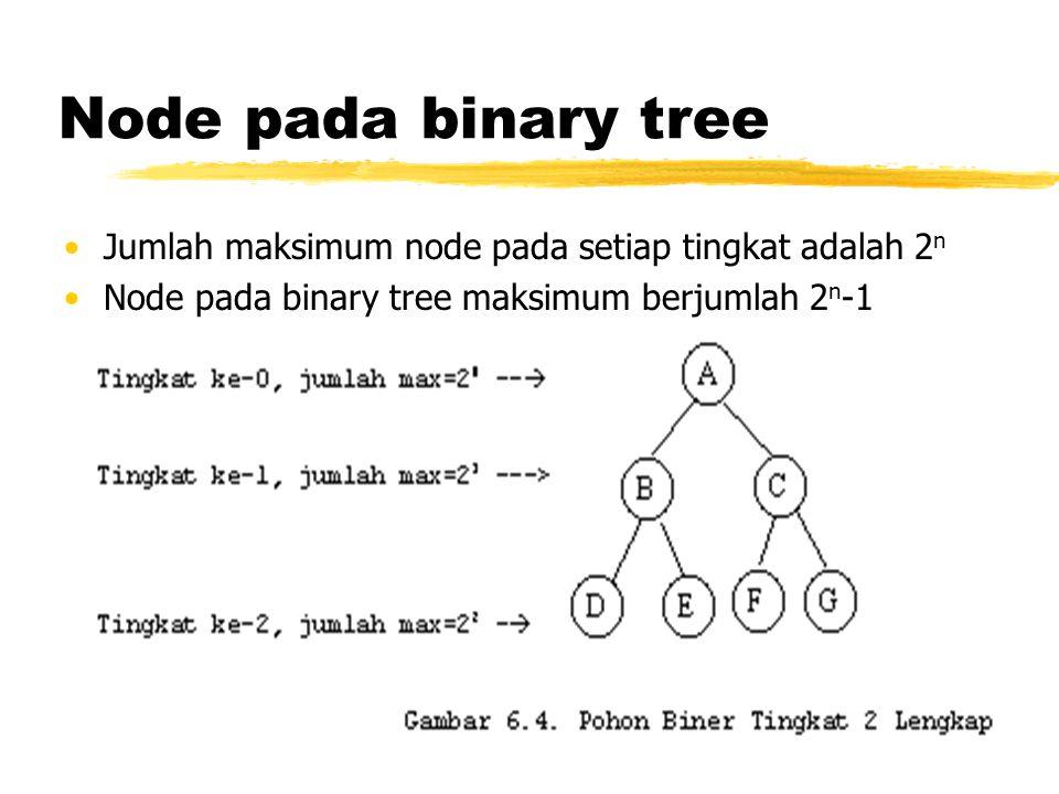 Node pada binary tree •Jumlah maksimum node pada setiap tingkat adalah 2 n •Node pada binary tree maksimum berjumlah 2 n -1