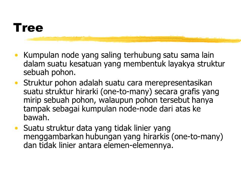 Tree (2) •Tree Statik : isi node-nodenya tetap karena bentuk pohonnya sudah ditentukan.