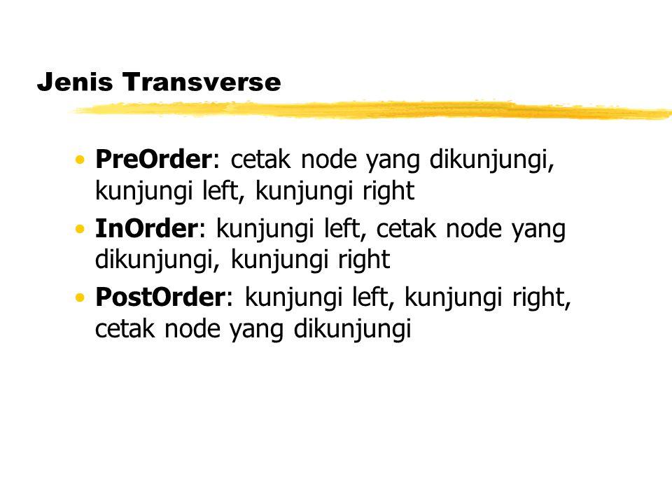 Jenis Transverse •PreOrder: cetak node yang dikunjungi, kunjungi left, kunjungi right •InOrder: kunjungi left, cetak node yang dikunjungi, kunjungi right •PostOrder: kunjungi left, kunjungi right, cetak node yang dikunjungi