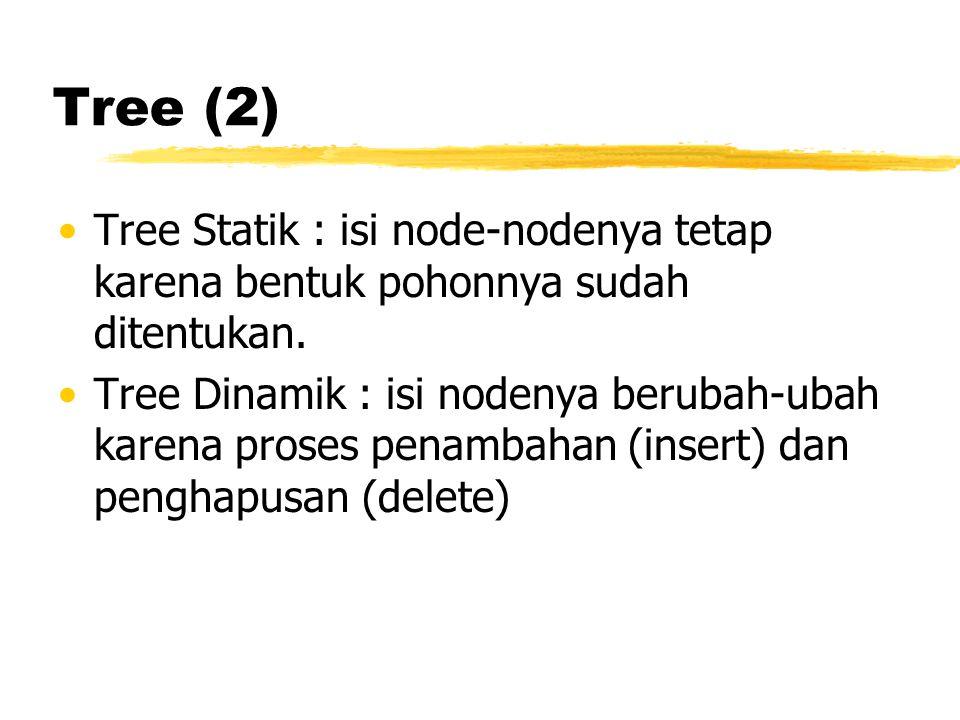 Node Root •Node root dalam sebuah tree adalah suatu node yang memiliki hiarki tertinggi dan dapat juga memiliki node-node anak.