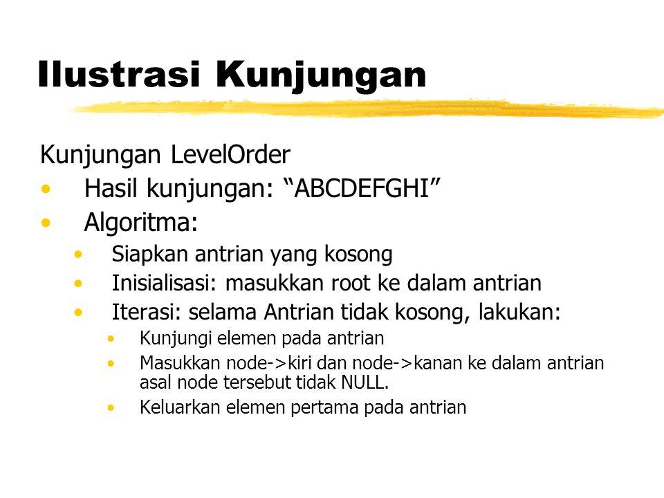 Kunjungan LevelOrder •Hasil kunjungan: ABCDEFGHI •Algoritma: •Siapkan antrian yang kosong •Inisialisasi: masukkan root ke dalam antrian •Iterasi: selama Antrian tidak kosong, lakukan: •Kunjungi elemen pada antrian •Masukkan node->kiri dan node->kanan ke dalam antrian asal node tersebut tidak NULL.