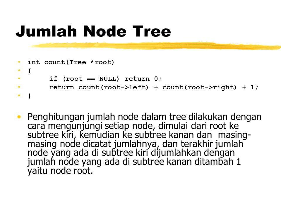 Jumlah Node Tree •int count(Tree *root) •{ • if (root == NULL) return 0; • return count(root->left) + count(root->right) + 1; •} •Penghitungan jumlah node dalam tree dilakukan dengan cara mengunjungi setiap node, dimulai dari root ke subtree kiri, kemudian ke subtree kanan dan masing- masing node dicatat jumlahnya, dan terakhir jumlah node yang ada di subtree kiri dijumlahkan dengan jumlah node yang ada di subtree kanan ditambah 1 yaitu node root.