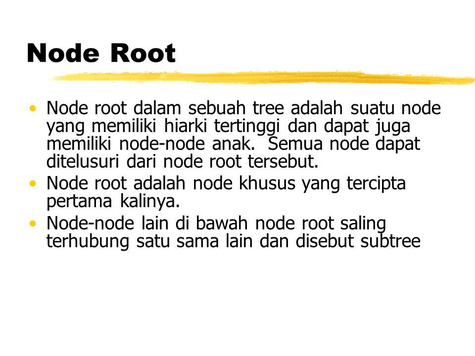 Searching in Tree •Tree *cari(Tree *root,int data){ •if(root==NULL) return NULL; •else if(data data) return (cari(root- >left,data)); •else if(data > root->data) return (cari(root- >right,data)); •else if(data == root->data) return root; •} •Pencarian dilakukan secara rekursif, dimulai dari node root, jika data yang dicari lebih kecil daripada data node root, maka pencarian dilakukan di sub node sebelah kiri, sedangkan jika data yang dicari lebih besar daripada data node root, maka pencarian dilakukan di sub node sebelah kanan, jika data yang dicari sama dengan data suatu node berarti kembalikan node tersebut dan berarti data ditemukan.