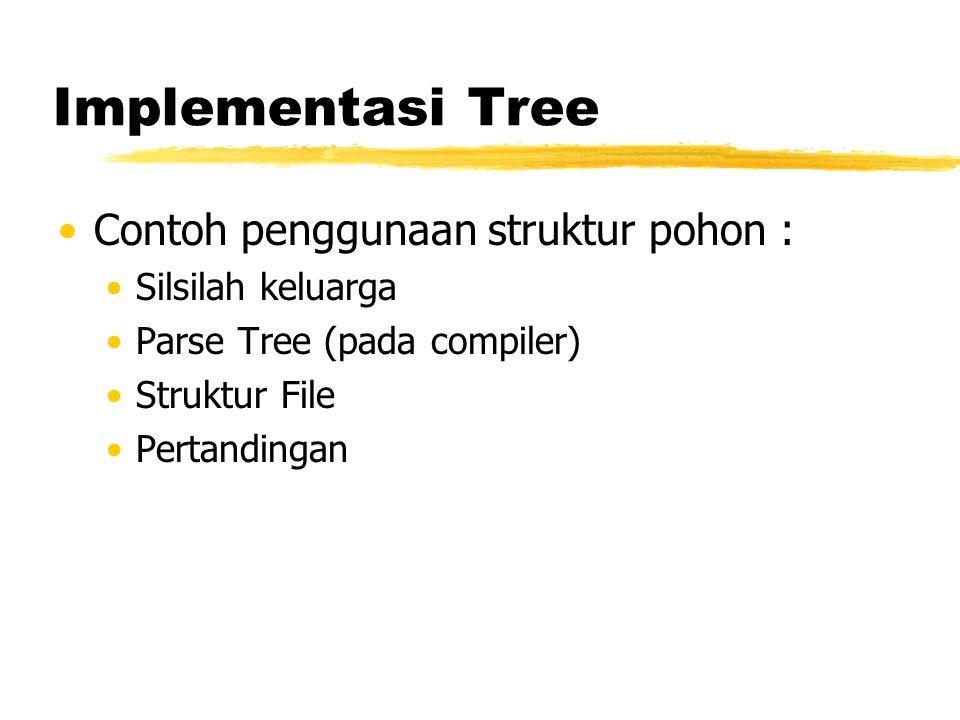 Implementasi Tree •Contoh penggunaan struktur pohon : •Silsilah keluarga •Parse Tree (pada compiler) •Struktur File •Pertandingan