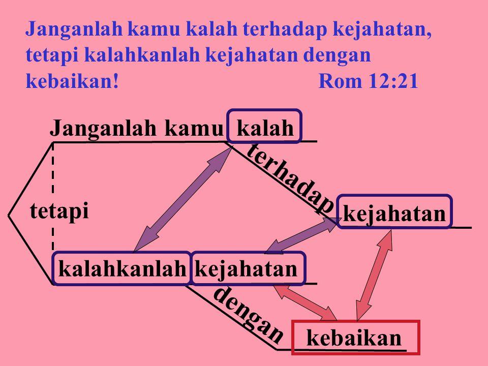 Buatlah diagram untuk Roma 12:21