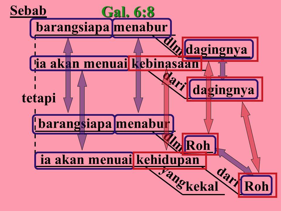 Gal. 6:8 barangsiapa menabur tetapi Sebab ia akan menuai kebinasaan dagingnya dari dagingnya dlm Roh ia akan menuai kehidupan dari Roh yang kekal
