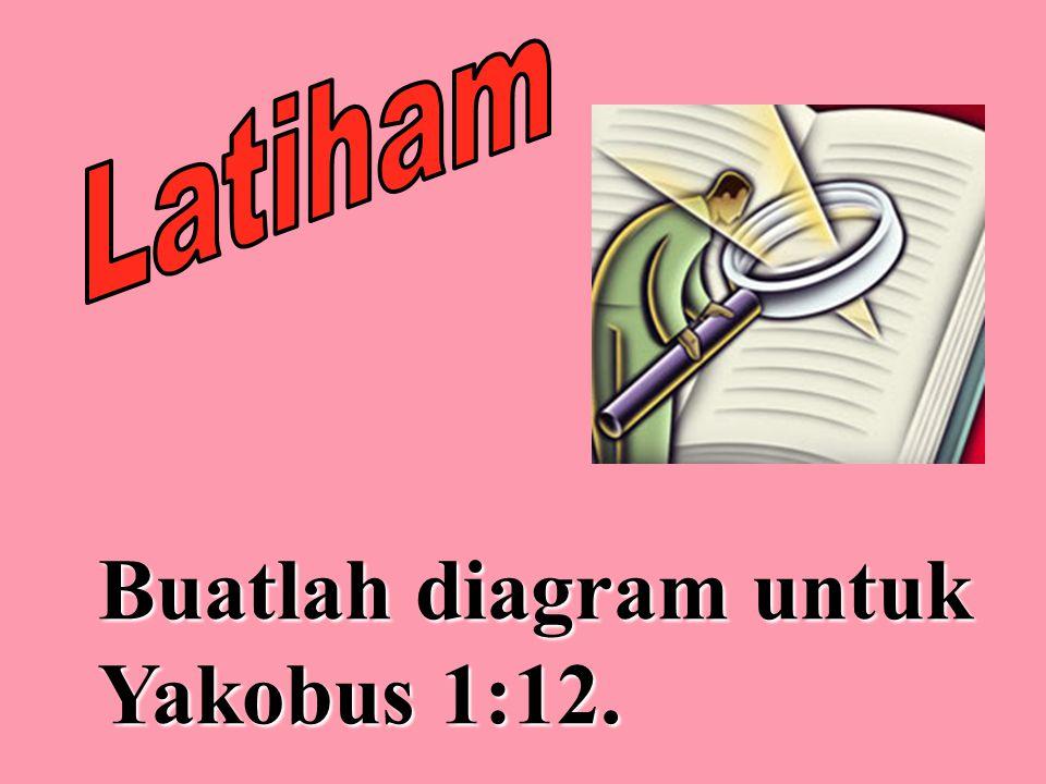 Gal. 6:8 barangsiapa.. ia akan menuai kebinasaan barangsiapa..