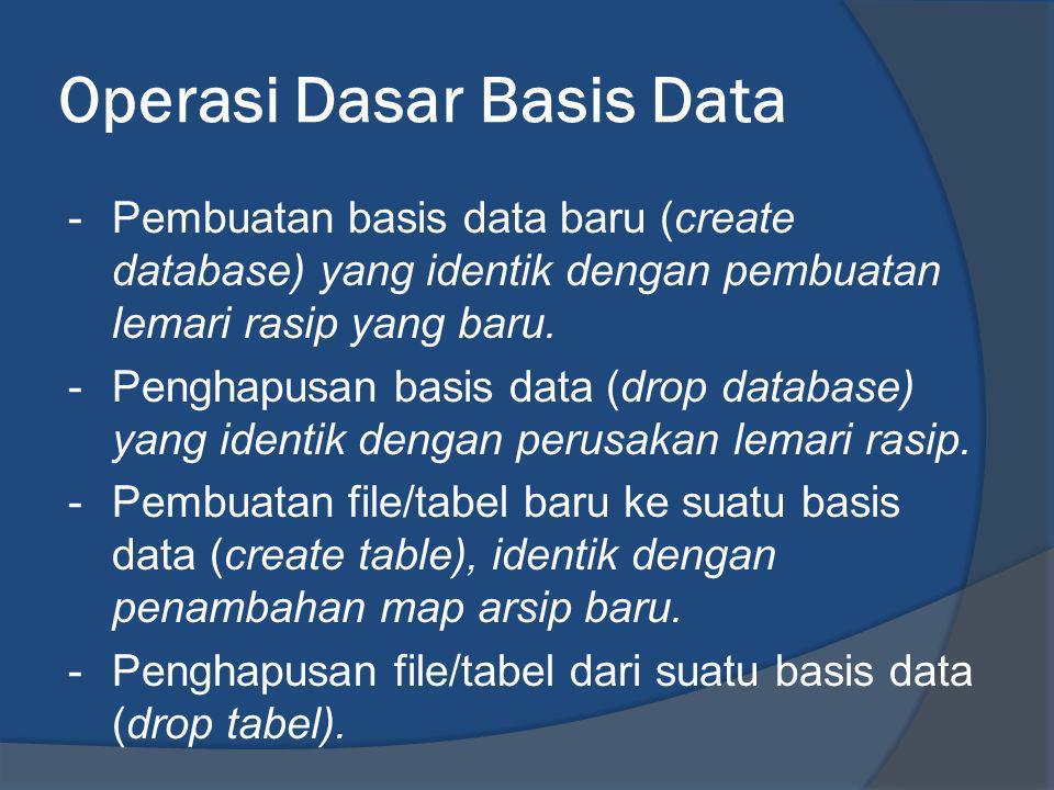 Operasi Dasar Basis Data -Pembuatan basis data baru (create database) yang identik dengan pembuatan lemari rasip yang baru.