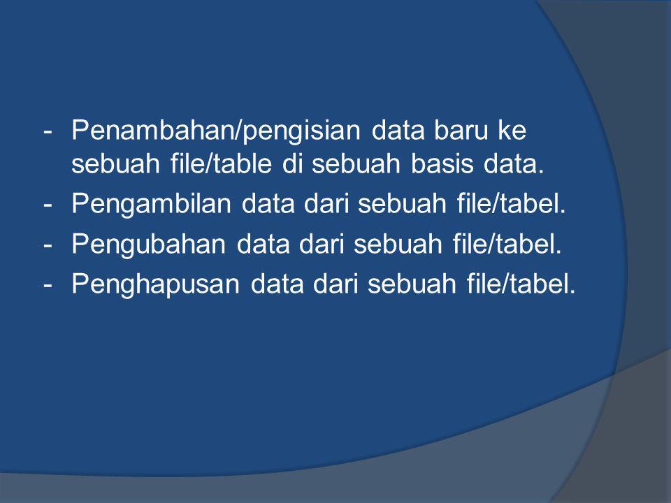 Macam-macam Type Data Type Data Keterangan Text Serangkaian hurup, angka, dan tanda baca Memo Serangkaian kata yang sangat panjang berupa data campuran antara huruf, spasi, dan tanda baca.