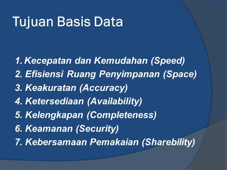 Buatlah suatu tabel yang terdiri dari beberapa field, kemudian tentukan jenis tipe datanya (number, text, date) dan keterangan .