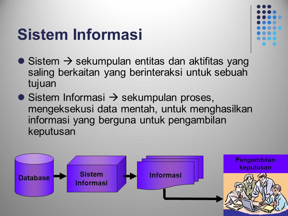 10 Sistem Informasi  Sistem  sekumpulan entitas dan aktifitas yang saling berkaitan yang berinteraksi untuk sebuah tujuan  Sistem Informasi  sekum