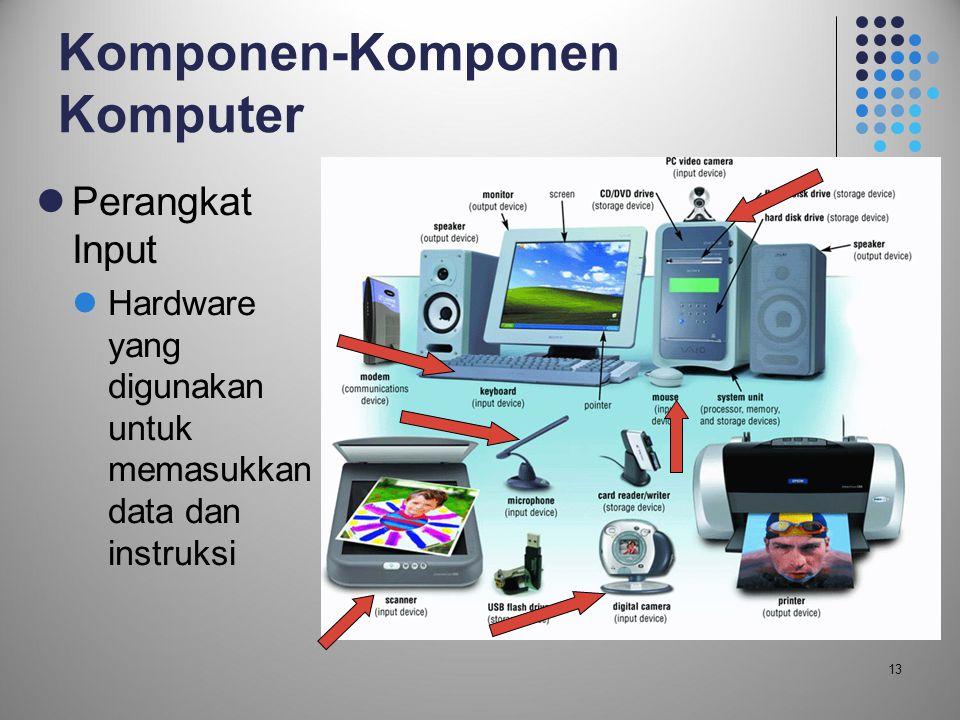 13 Komponen-Komponen Komputer  Perangkat Input  Hardware yang digunakan untuk memasukkan data dan instruksi