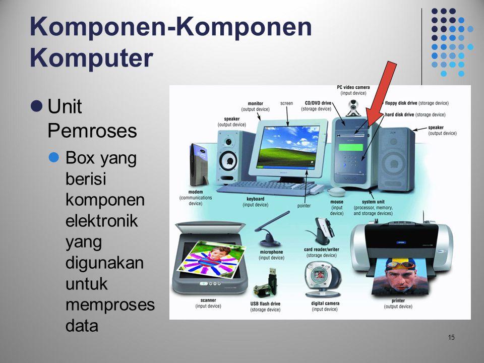 15 Komponen-Komponen Komputer  Unit Pemroses  Box yang berisi komponen elektronik yang digunakan untuk memproses data
