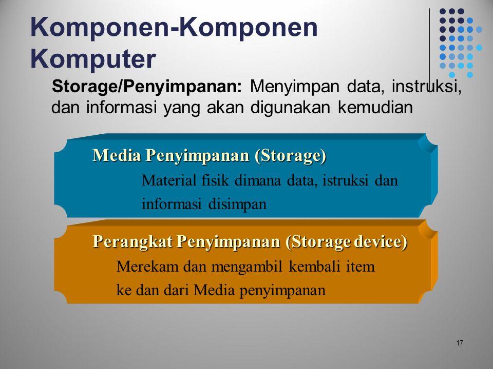 17 Komponen-Komponen Komputer Media Penyimpanan (Storage) Material fisik dimana data, istruksi dan informasi disimpan Perangkat Penyimpanan (Storage d