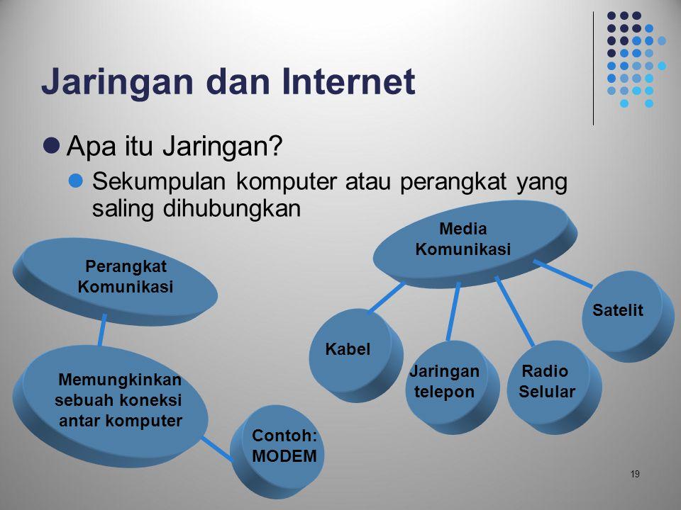 19 Jaringan dan Internet  Apa itu Jaringan?  Sekumpulan komputer atau perangkat yang saling dihubungkan Perangkat Komunikasi Media Komunikasi Kabel