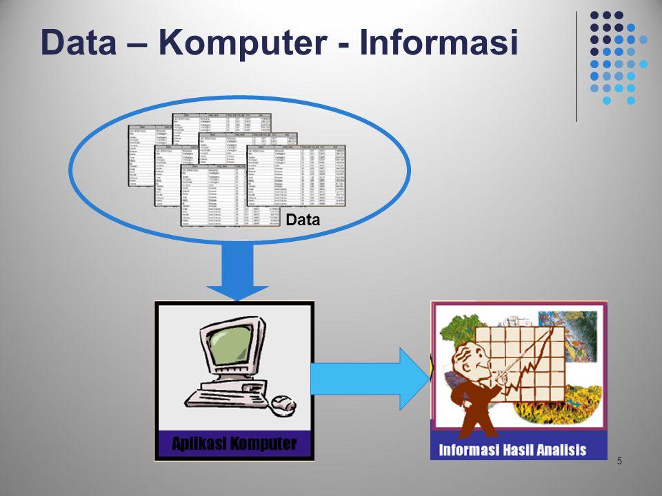 5 Data – Komputer - Informasi Data