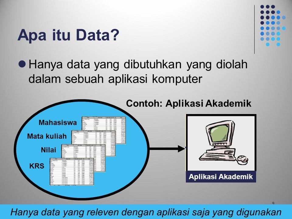 9 Apa itu Data?  Hanya data yang dibutuhkan yang diolah dalam sebuah aplikasi komputer Contoh: Aplikasi Akademik Mahasiswa Mata kuliah Nilai KRS Apli