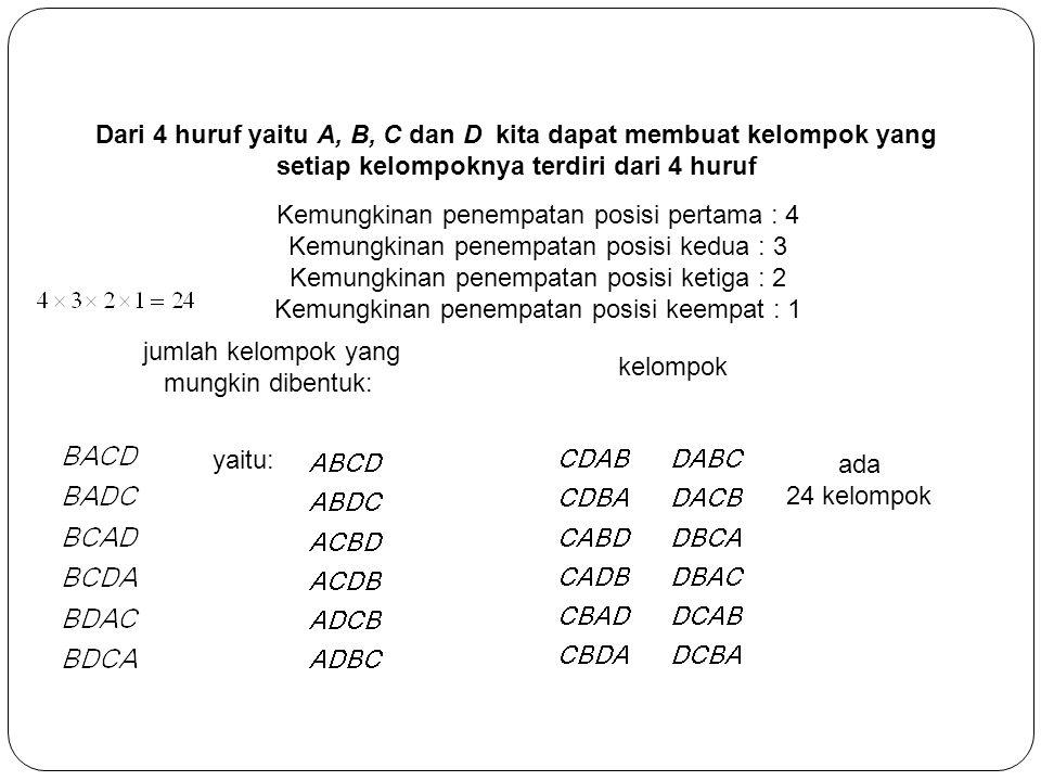 Dari 4 huruf yaitu A, B, C dan D kita dapat membuat kelompok yang setiap kelompoknya terdiri dari 4 huruf ada 24 kelompok Kemungkinan penempatan posis
