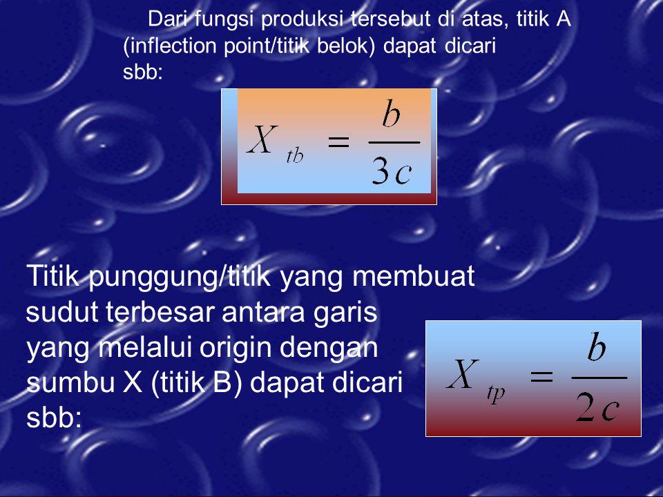 Dari fungsi produksi tersebut di atas, titik A (inflection point/titik belok) dapat dicari sbb: Titik punggung/titik yang membuat sudut terbesar antar