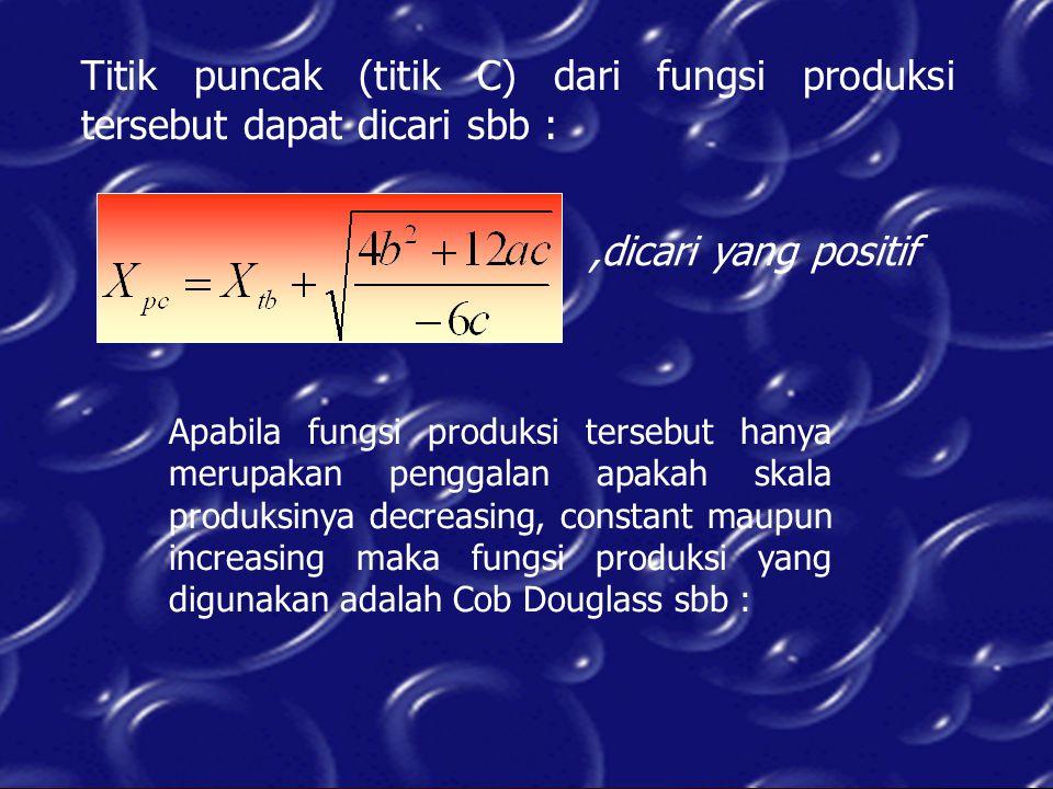 Titik puncak (titik C) dari fungsi produksi tersebut dapat dicari sbb :,dicari yang positif Apabila fungsi produksi tersebut hanya merupakan penggalan