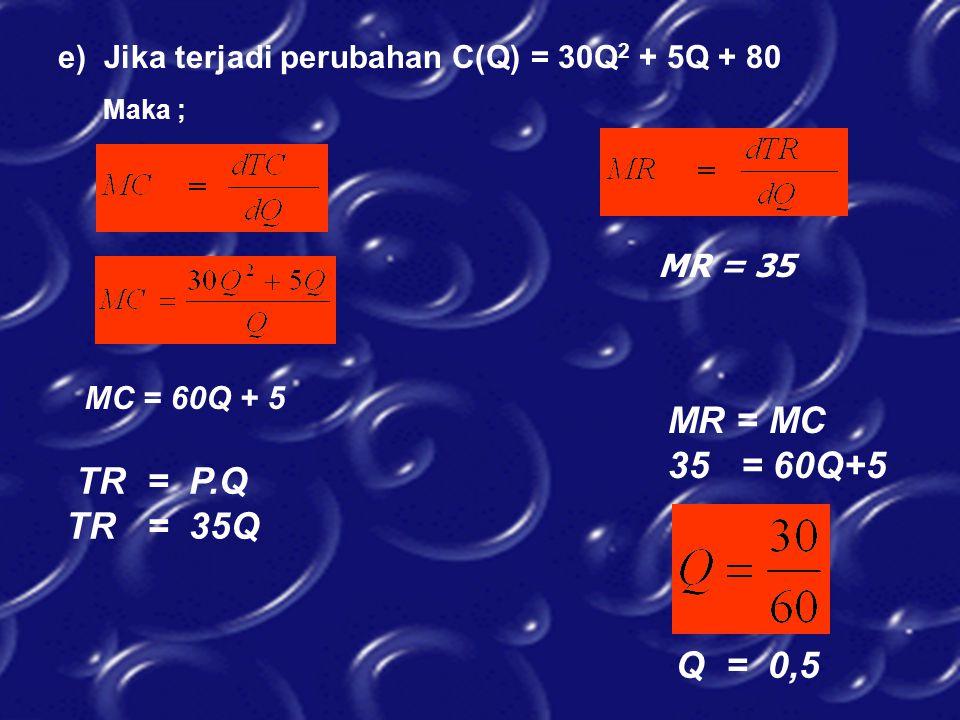 e) Jika terjadi perubahan C(Q) = 30Q 2 + 5Q + 80 Maka ; MC = 60Q + 5 TR = P.Q TR = 35Q MR = MC 35 = 60Q+5 Q = 0,5 MR = 35