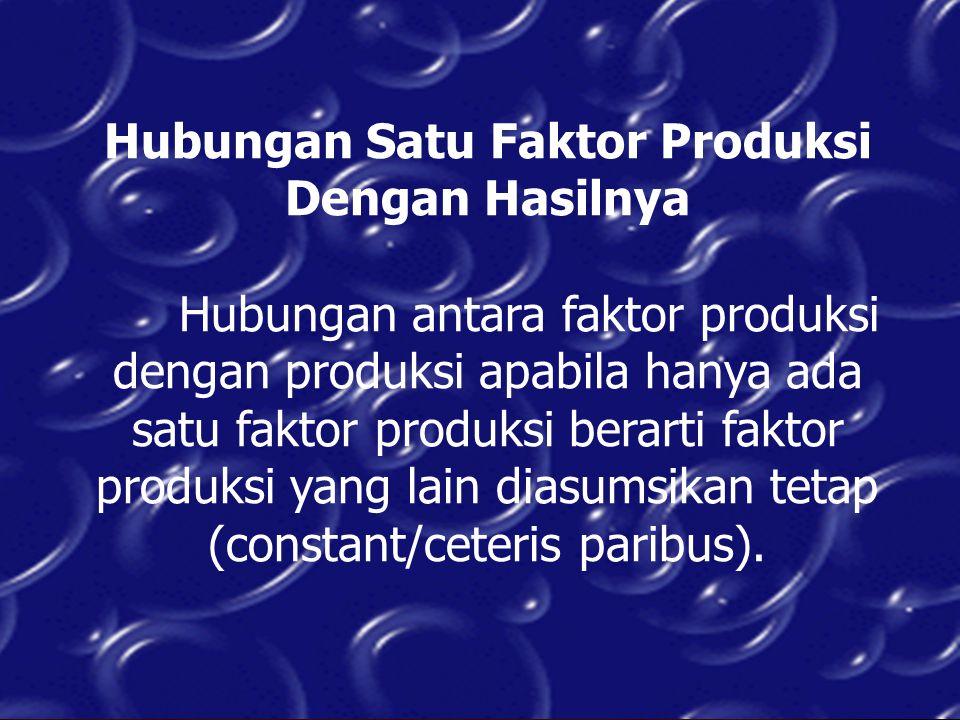 Hubungan Satu Faktor Produksi Dengan Hasilnya Hubungan antara faktor produksi dengan produksi apabila hanya ada satu faktor produksi berarti faktor pr