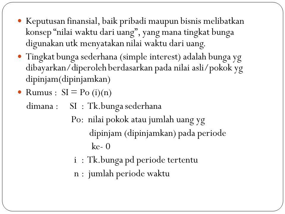  Keputusan finansial, baik pribadi maupun bisnis melibatkan konsep nilai waktu dari uang , yang mana tingkat bunga digunakan utk menyatakan nilai waktu dari uang.