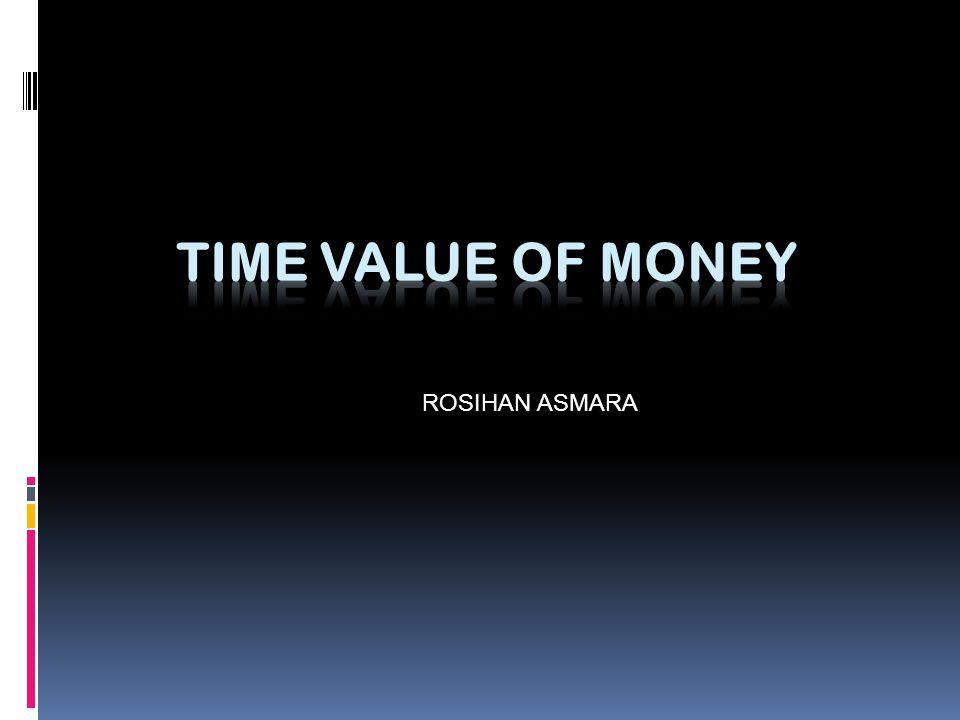 Konsep Dasar Time Value of Money  Konsep ini berbicara bahwa nilai uang satu juta yang Anda punya sekarang tidak sama dengan satu juta pada sepuluh tahun yang lalu atau sepuluh tahun kemudian.