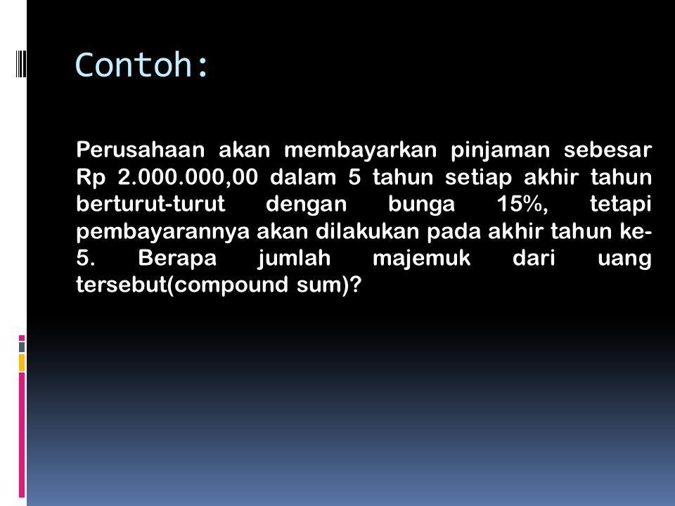 Contoh: Perusahaan akan membayarkan pinjaman sebesar Rp 2.000.000,00 dalam 5 tahun setiap akhir tahun berturut-turut dengan bunga 15%, tetapi pembayar