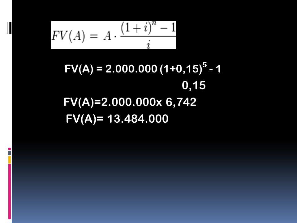 FV(A) = 2.000.000 (1+0,15) 5 - 1 0,15 FV(A)=2.000.000x 6,742 FV(A)= 13.484.000
